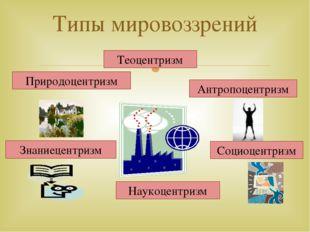 Типы мировоззрений Природоцентризм Теоцентризм Знаниецентризм Наукоцентризм С
