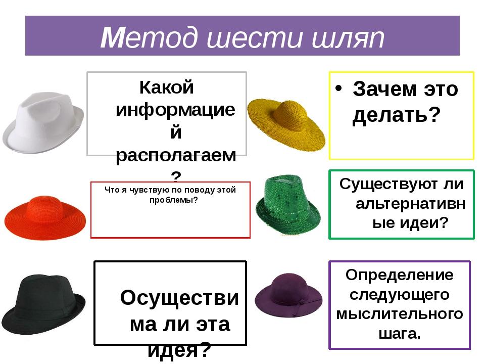 Метод шести шляп Определение следующего мыслительного шага. Какой информацией...