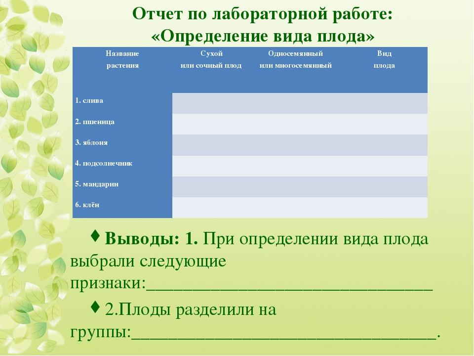 Отчет по лабораторной работе: «Определение вида плода» Выводы: 1. При определ...