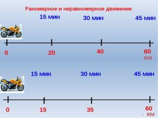 0 15 35 60 км 15 мин 30 мин 45 мин км 0 20 40 60 15 мин 30 мин 45 мин Раноме
