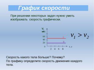 График скорости При решении некоторых задач нужно уметь изображать скорость