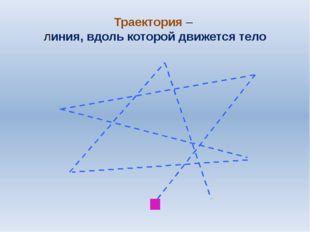 Траектория – линия, вдоль которой движется тело