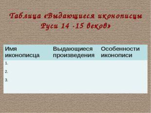 Таблица «Выдающиеся иконописцы Руси 14 -15 веков» Имя иконописцаВыдающиеся п