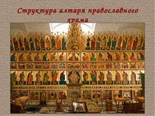Структура алтаря православного храма