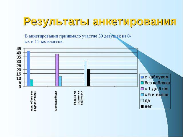 Результаты анкетирования В анкетировании принимало участие 50 девушек из 8-ых...