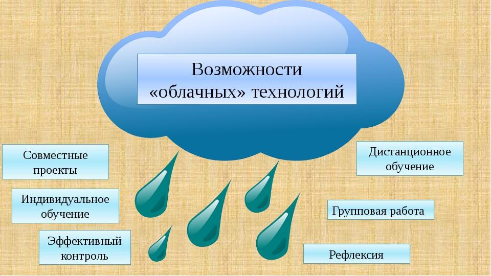 Возможности «облачных» технологий Совместные проекты Эффективный контроль Инд...