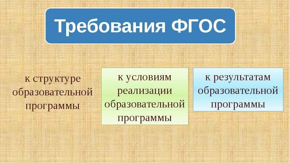 к структуре образовательной программы к условиям реализации образовательной п...