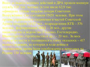 Всего за период военных действий в ДРА прошли военную службу 620 тыс. челове