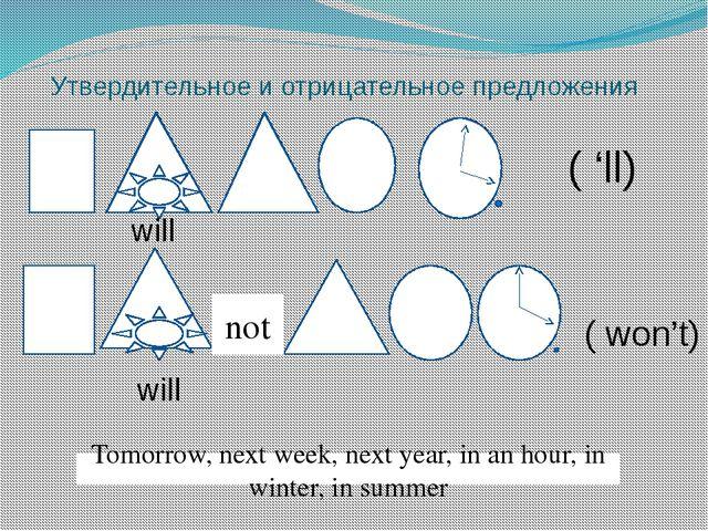 Утвердительное и отрицательное предложения not Tomorrow, next week, next year...