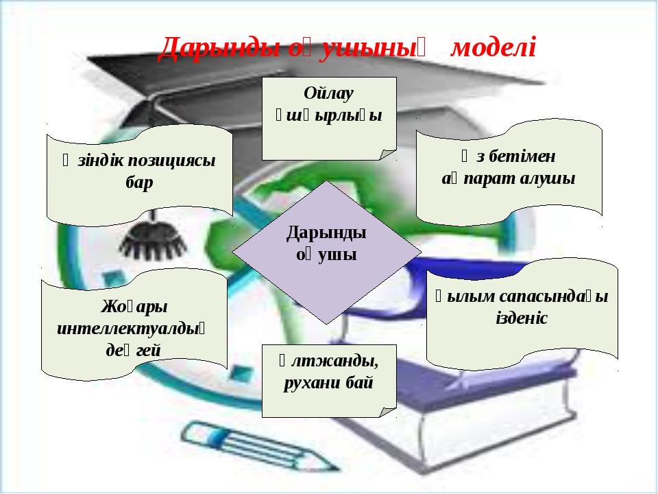 Дарынды оқушының моделі Дарынды оқушы Өзіндік позициясы бар Өз бетімен ақпар...
