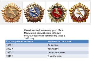 Самый первый значок получил Яков Мельников, конькобежец, который получил брон