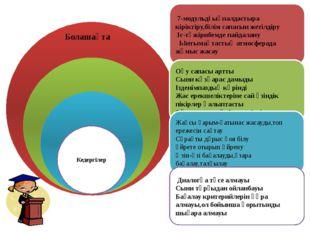 7-модульді ықпалдастыра кіріктіру,білім сапасын жетілдіру Іс-тәжірибемде пай