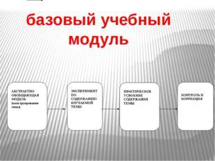 базовый учебный модуль АБСТРАКТНО-ОБОБЩАЮЩАЯ МОДЕЛЬ (конструирование темы) ЭК