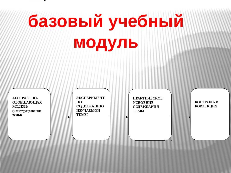базовый учебный модуль АБСТРАКТНО-ОБОБЩАЮЩАЯ МОДЕЛЬ (конструирование темы) ЭК...