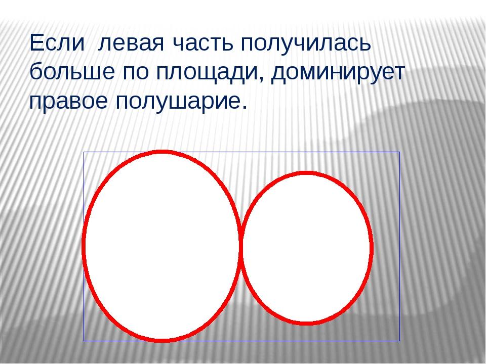 Если левая часть получилась больше по площади, доминирует правое полушарие.