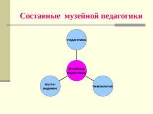 Составные музейной педагогики
