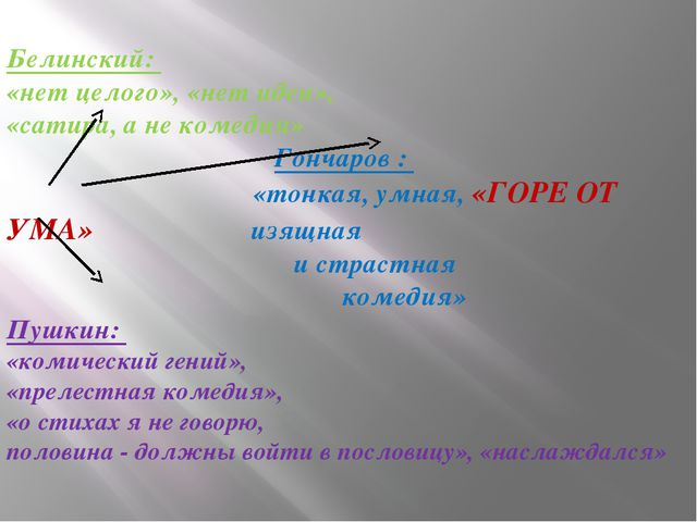 Белинский: «нет целого», «нет идеи», «сатира, а не комедия» Гончаров : «тонка...