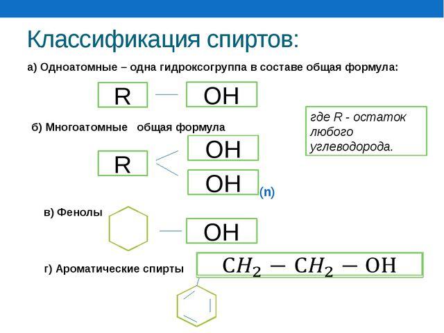 Классификация спиртов: