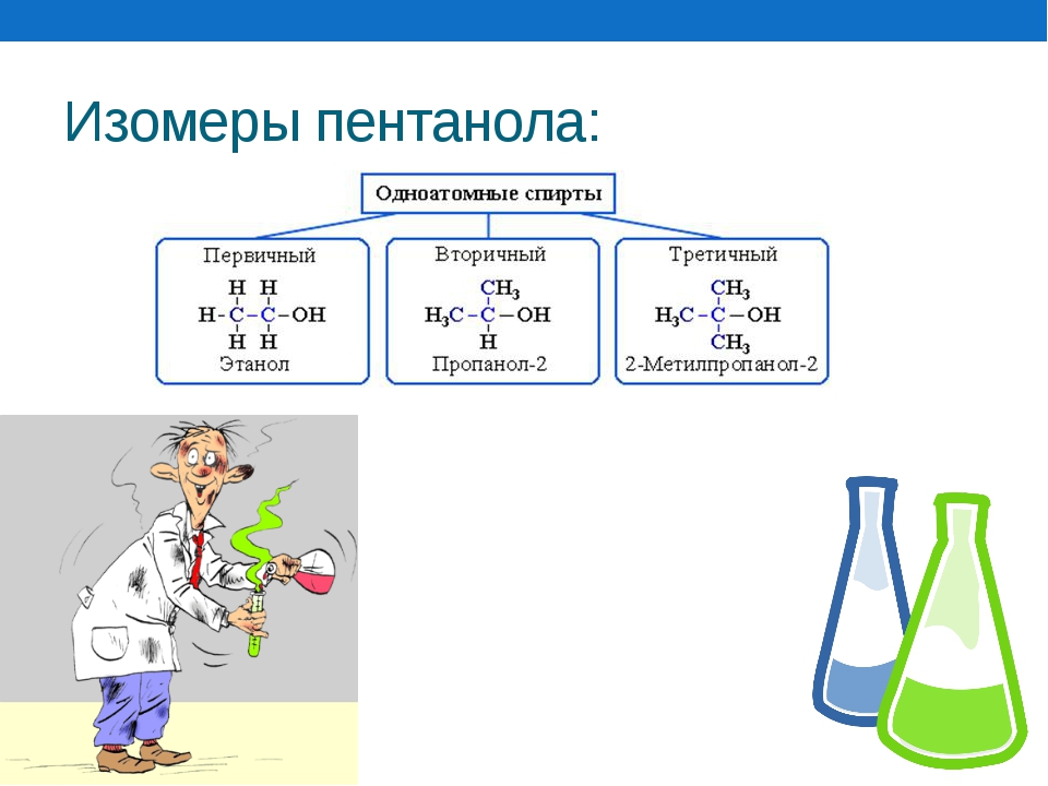 Изомеры пентанола: