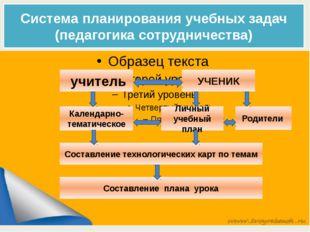 Система планирования учебных задач (педагогика сотрудничества) учитель Календ