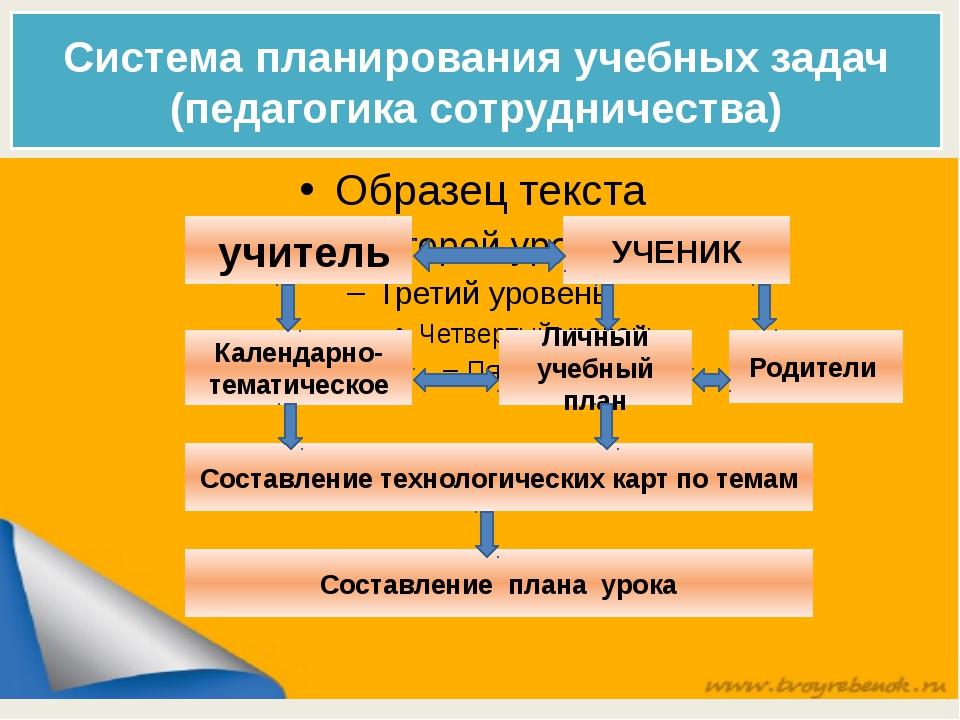 Система планирования учебных задач (педагогика сотрудничества) учитель Календ...