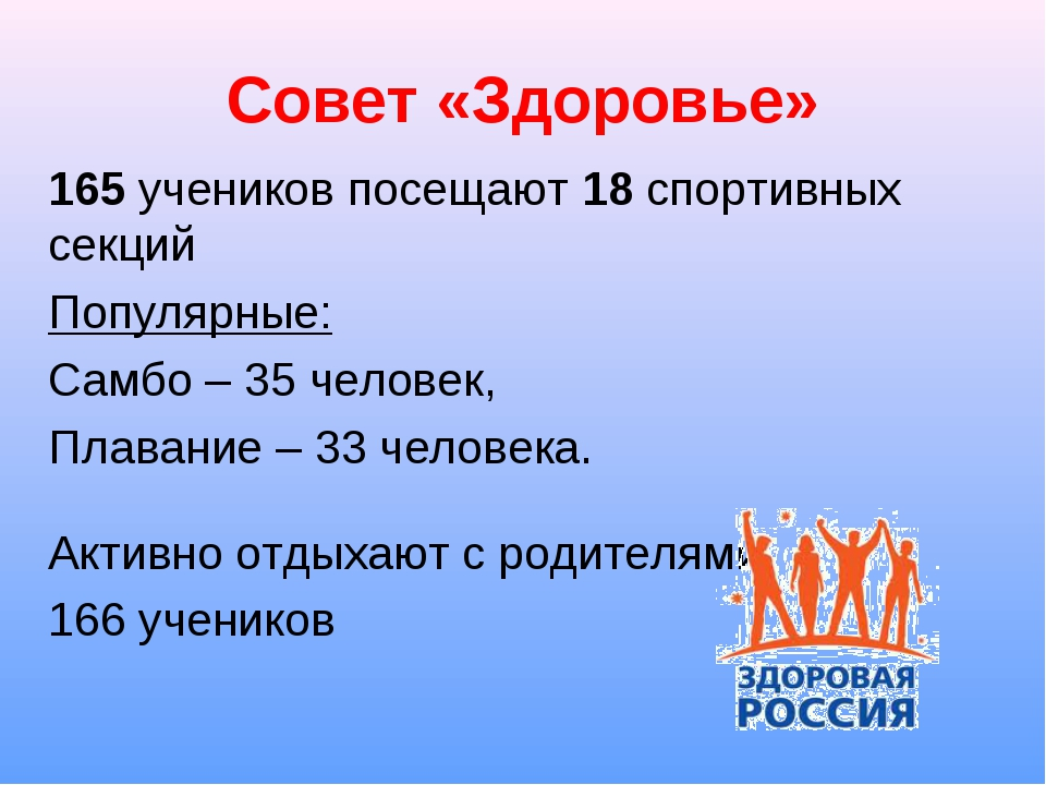Совет «Здоровье» 165 учеников посещают 18 спортивных секций Популярные: Самбо...