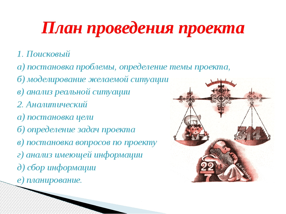 1. Поисковый а) постановка проблемы, определение темы проекта, б) моделирован...
