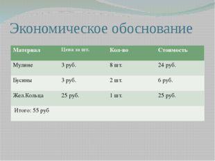 Экономическое обоснование Материал Цена зашт. Кол-во Стоимость Мулине 3руб. 8