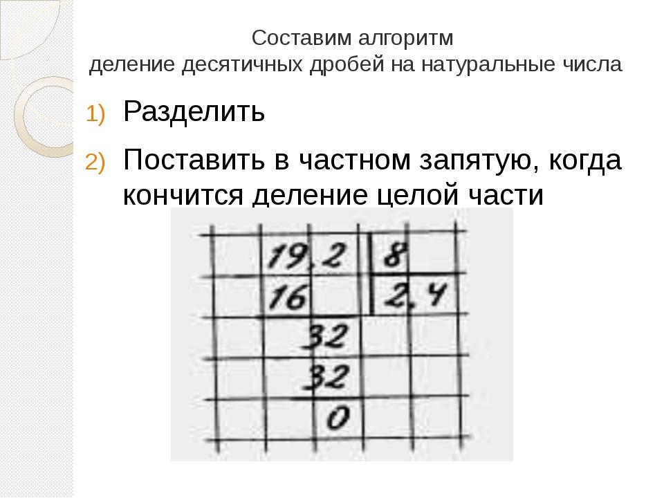 Составим алгоритм деление десятичных дробей на натуральные числа Разделить По...