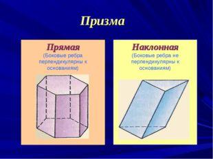 Прямая (Боковые ребра перпендикулярны к основаниям) Призма Наклонная (Боковые