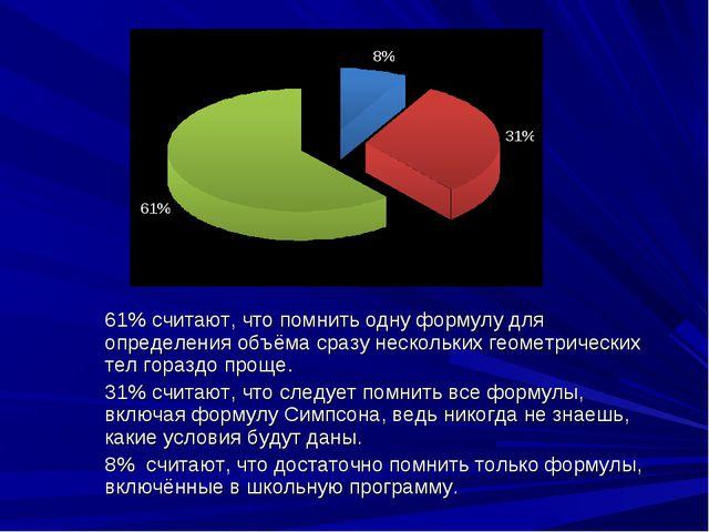61% считают, что помнить одну формулу для определения объёма сразу нескольких...