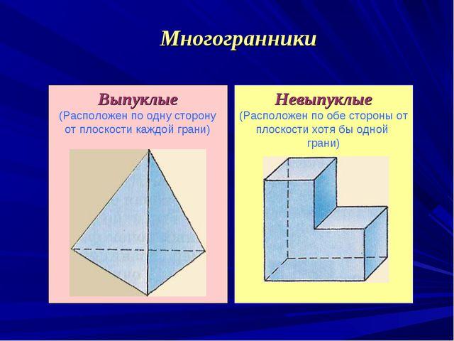 Выпуклые (Расположен по одну сторону от плоскости каждой грани) Невыпуклые (Р...
