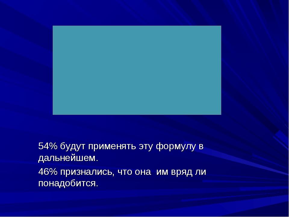 54% будут применять эту формулу в дальнейшем. 46% признались, что она им вряд...