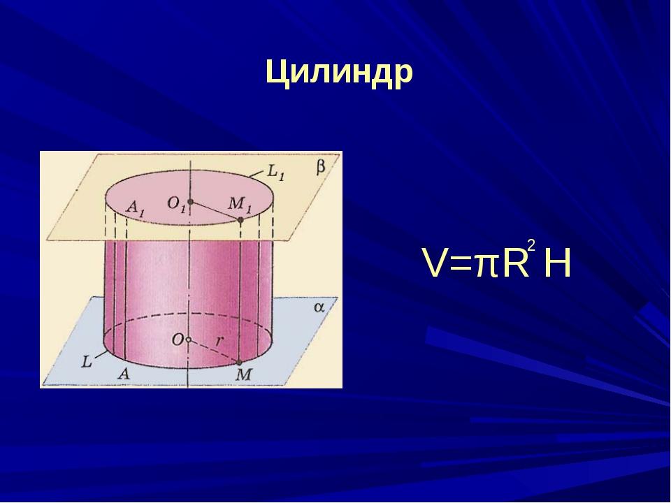 V=πR H 2 Цилиндр
