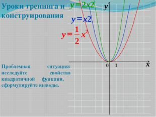 0 x y 1 Проблемная ситуация: исследуйте свойства квадратичной функции, сформ