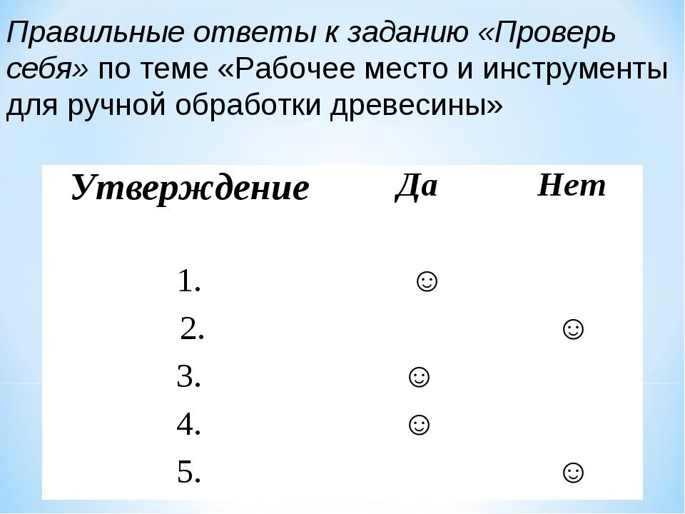 Правильные ответы к заданию «Проверь себя» по теме «Рабочее место и инструме...