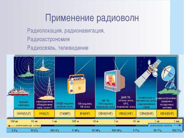 Применение радиоволн Радиолокация, радионавигация, Радиоастрономия Радиосвязь...