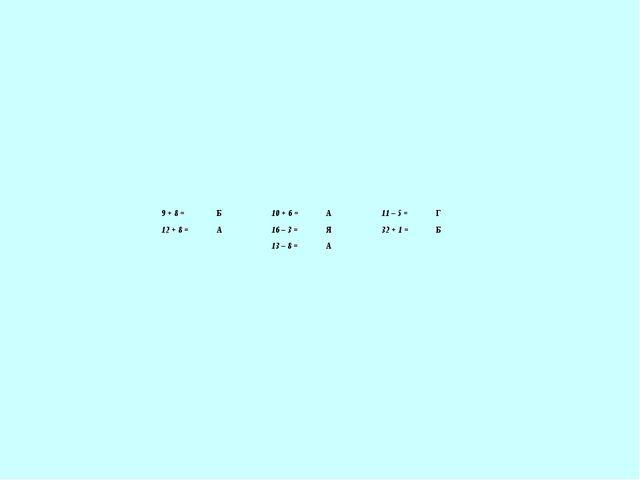 9 + 8 = Б10 + 6 = А11 – 5 = Г 12 + 8 = А16 – 3 = Я32 + 1 =Б 13 –...
