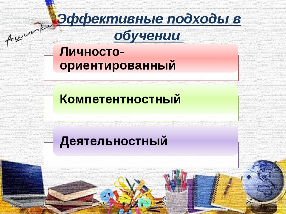 Эффективные подходы в обучении
