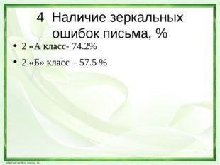 4 Наличие зеркальных ошибок письма, % 2 «А класс- 74.2% 2 «Б» класс – 57.5 %