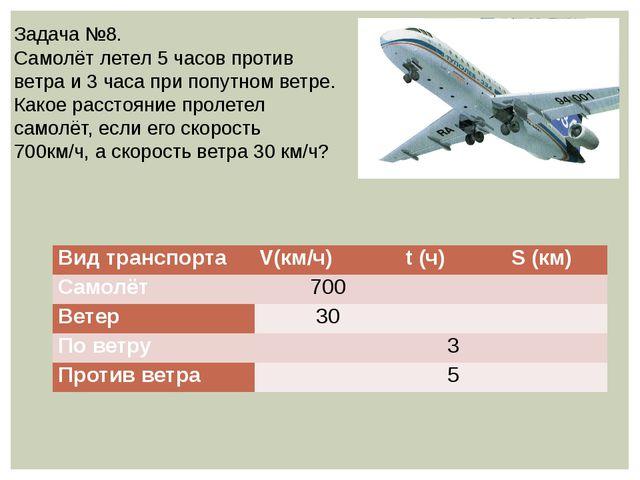 Задача №8. Самолёт летел 5 часов против ветра и 3 часа при попутном ветре. Ка...