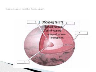 Какие элементы внутреннего строения Земли обозначены на рисунке?