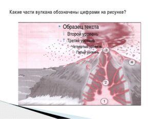 Какие части вулкана обозначены цифрами на рисунке?