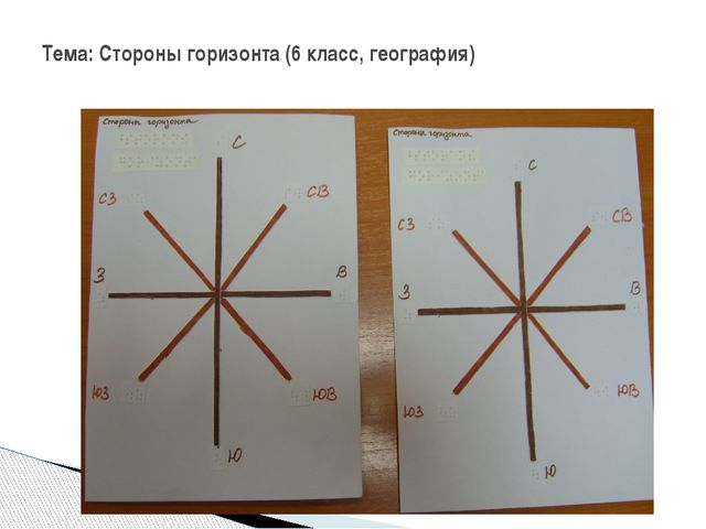 Тема: Стороны горизонта (6 класс, география)
