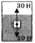 http://samopodgotovka.com/images/fizika/kontrolnie-7klass/davlenie/1/15062014-17.png