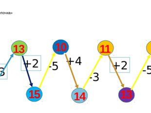 10 +3 +2 -5 +4 -3 +2 13 15 10 15 14 11 13 -5 8