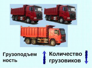 Грузоподъемность Количествогрузовиков