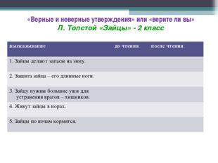 «Верные и неверные утверждения» или «верите ли вы» Л. Толстой «Зайцы» - 2 кла