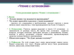 «Чтение с остановками» Схема реализации приема «Чтение с остановками» : 1. В