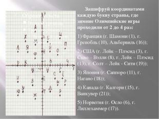 3.2 * Зашифруй координатами каждую букву страны, где зимние Олимпийские игры